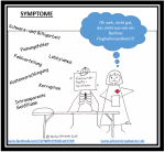Pflegediagnose: Berliner Flughafensyndrom