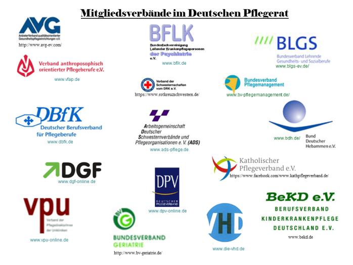 Mitgliedsverbände Deutscher Pflegerat
